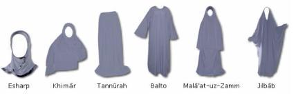 types of muslims women dress